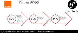 Orange BDCO